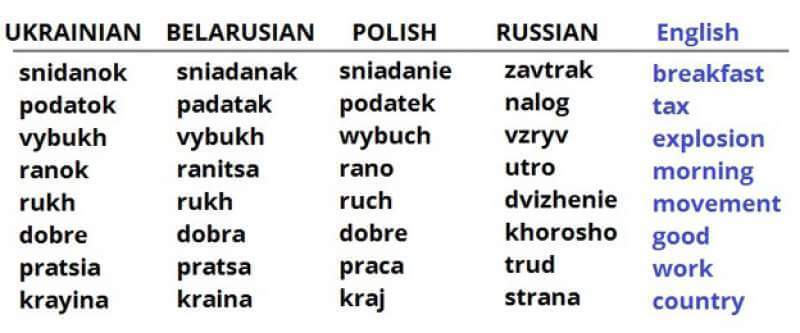 understanding-other-languages